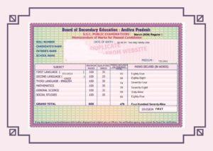 BSE Telangan TS SSC Memo Download